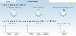 Test 1-2